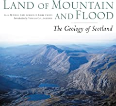 Best land with mountains Reviews