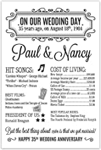 35th Wedding Anniversary Married in 1984 Stats Poster