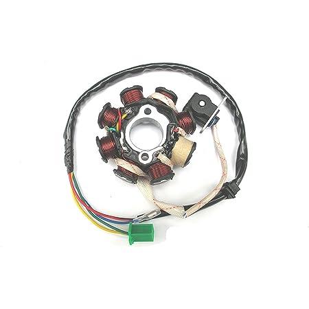 Amazon.com: NEW! 8 Coil 8 Pole 5-Wire Alternator Magneto Stator Fit Gy6  125cc 150cc AC ATV Scooter: Automotive | Gy6 8 Coil Stator Wiring Diagram |  | Amazon.com