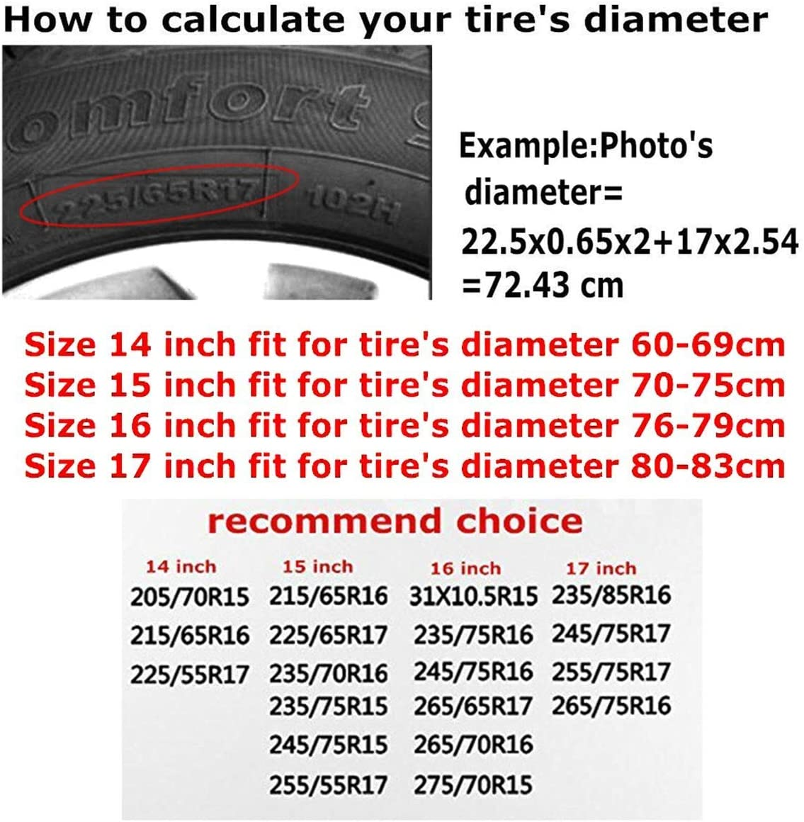 Trailer Us Mail Rural Carrier Spare Tire Cover Waterproof Dust-Proof for ,SUV,Truck and Other Vehicles