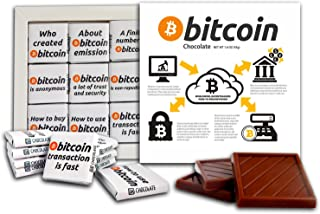 Bitcoin Chocolate Gift Set, Cryptocurrency design, 5x5in, 1 box (Cloud Prime)