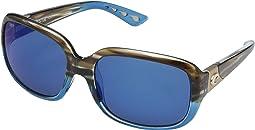 Shiny Wahoo Frame/Blue Mirror Lens 580P