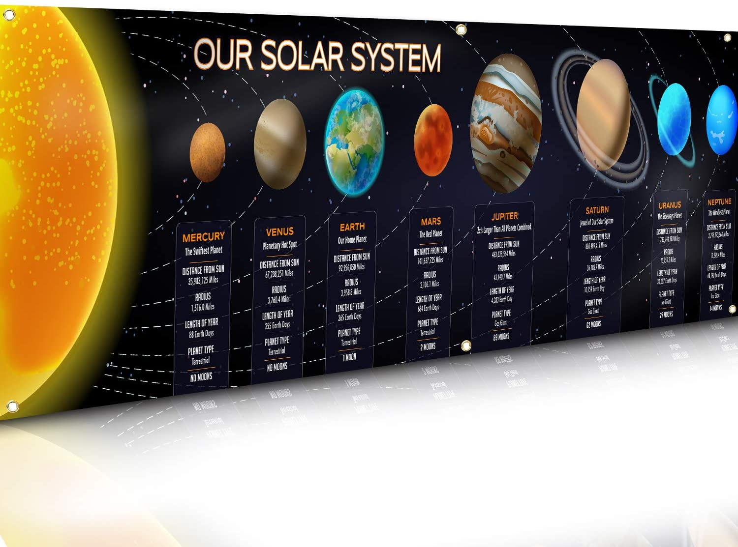 Bigtime Signs Solar System Poster Science Superior fee Gorgeous Banner x 16 6 inch