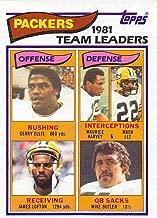 1982 Topps #354 Green Bay Packers TL Gerry Ellis James Lofton Maurice Harvey Mark Lee Mike Butler