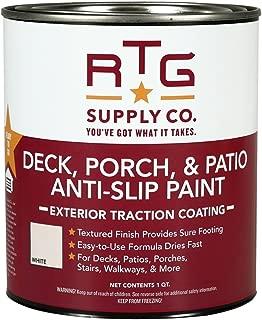 rubberized pool deck paint