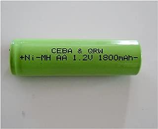 NewPowerGear NiMh AA 1800 mAh Shaver Battery Upgrade Replacement for Remington R-4130, R-5130, R-6130, R-7130, R-600, R-9100, R-9170, R-9190