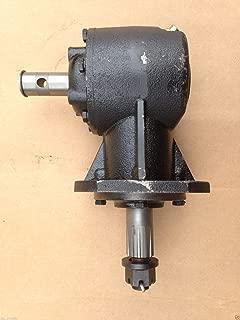 kodiak rotary cutter