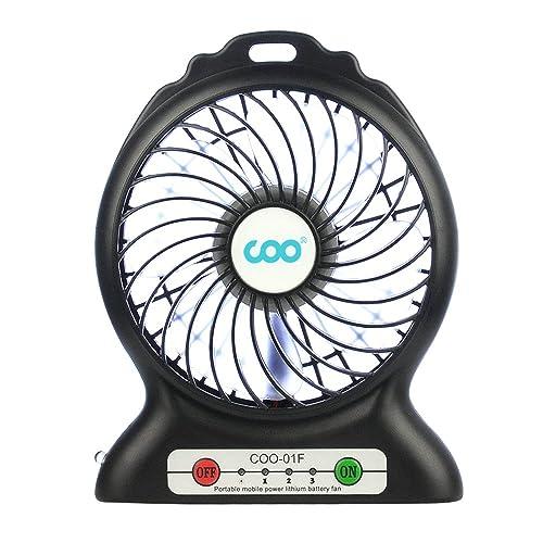 Mini Ventiladores: Amazon.es