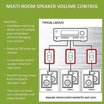 Explore in-wall volume controls for speakers | Amazon.comAmazon.com