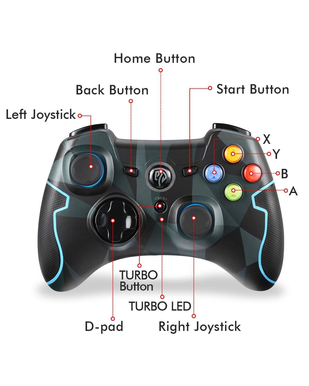 Pcsx2 turbo button Add hack