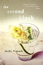 في الثانية من Blush: poems