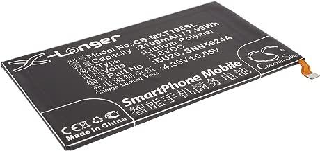 Battery Replacement for Motorola Droid MAXX, Droid MAXX 4G LTE, Droid Ultra, Droid Ultra 4G LTE, Droid Ultra XT1080, XT1080, XT1080M Part NO EU20, SNN5924A