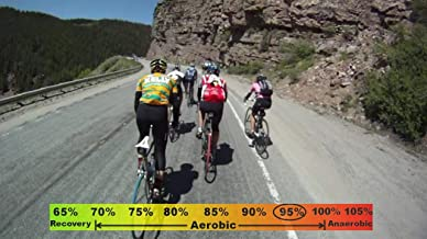 Rocky Mountain Group Ride #2: Leadville and Tennessee Pass by Seek Out Cycling