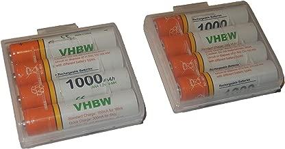 Otech Batterie Compatible pour Siemens GIGASET CL660H Trio