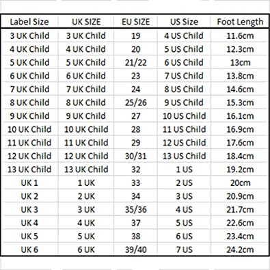 child size 12 in eu