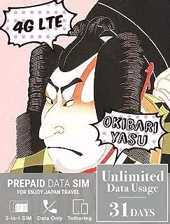 Japan prepaid SIM Card (Unlimited Data / 31 Days) - Fast 4G/LTE and Great Reception Japan Local SIM