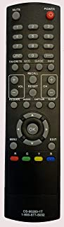 Best New CS-90283-1T Remote Control Replaced for SANYO TV DP32242 DP55441 DP46142 DP40142 DP42142 DP32640 DP42740 DP42841 DP46841 DP50741 DP50842 DP24E14 Reviews