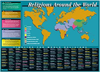Knowledge Unlimited Inc. World Religions Map and Timeline - Classroom Poster