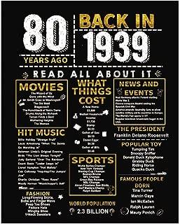 Best 80th birthday keepsake Reviews