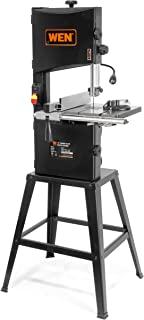 tree band saw