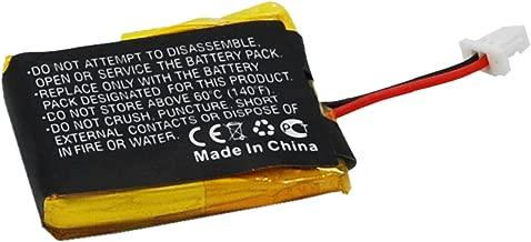 HENZENS 190mAh Bar Code,Scanner Battery for Opticon OPN-2001 Laser Scanner