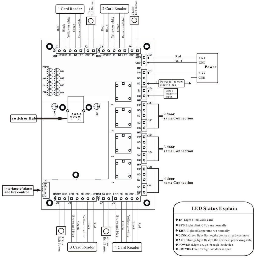 Amazon.com: UHPPOTE: Entry Reader | Wiegand Card Reader Wiring Diagram |  | Amazon.com