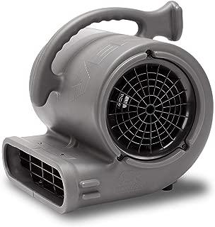 water damage restoration fans