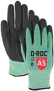 nitrile coated kevlar gloves