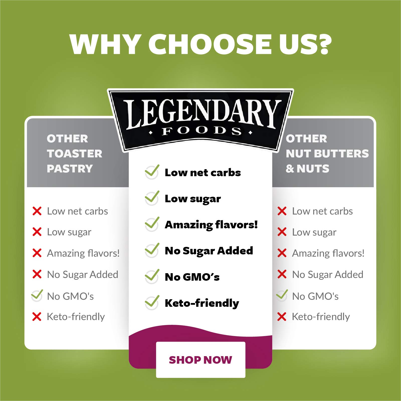 Legendary Foods Peanut Butter | Keto Diet Friendly, Low Carb, No Sugar Added, Vegan | Peanut Butter Cup (16oz Jar)