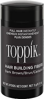 Avlon Hair Products