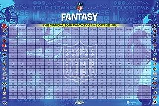 2018, 2018, 2018 NFL Fantasy Football Draft Kit (Renewed)