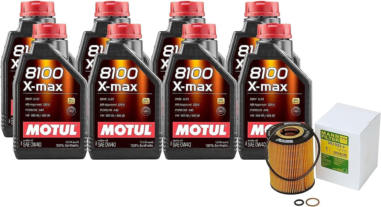 8L 8100 X-MAX 0W-40 Filter Ranking TOP19 Motor Oil 750Li E66 4.8L 5% OFF Change N kit
