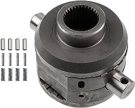 Powertrax 1220-LR Lock-Right (Chrysler 9 1/4)