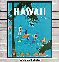 Best hawaiian art prints Reviews