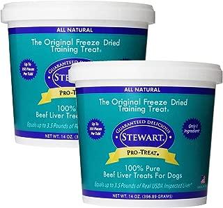 Stewart's Pro-Treat Bag Freeze Dried Dog Treats - 28 Ounce