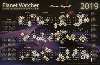 PlanetWatcher 2019 Astrological Calendar Poster (2 Pack)