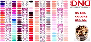 Best dnd gel polish swatches Reviews