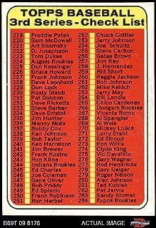 1969 Topps # 214 Checklist 3 (Baseball Card) Dean's Cards 4 - VG/EX