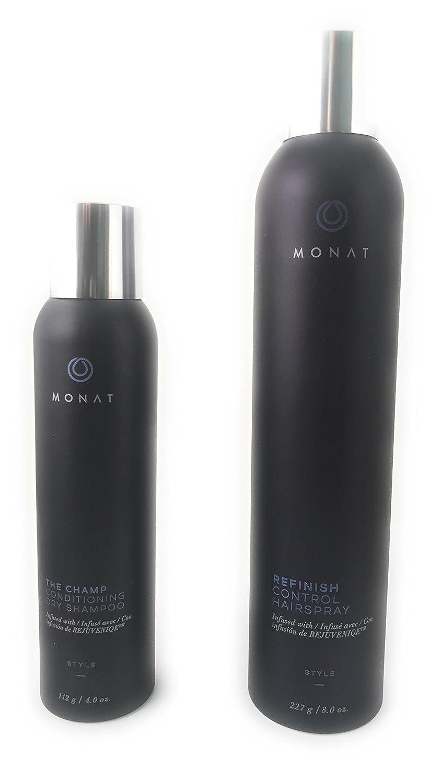 Monat Refinish Albuquerque Year-end annual account Mall Control Hairspray+Champ Shampoo Dry