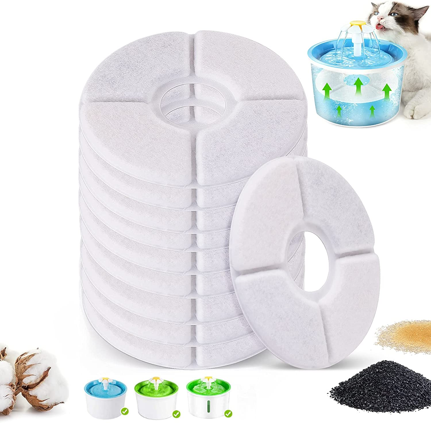 Molain 10Pcs Cat Water Fountain Filter Round Wa Las Vegas Mall Max 82% OFF Dog Replacement