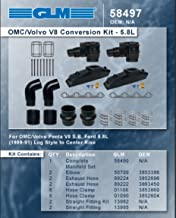 GLM's Manifold Conversion Kit converts all Log Style Exhaust Manifolds to the Center Rise Manifolds. Fits V8 5.8L Engines with FORD 351 CID Blocks from 1991 & Up.