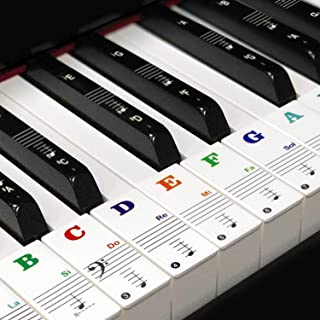 Transparent Removable Piano Keyboard stickers thin with Colo