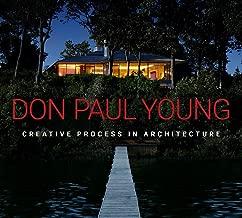 Creative Process in Architecture