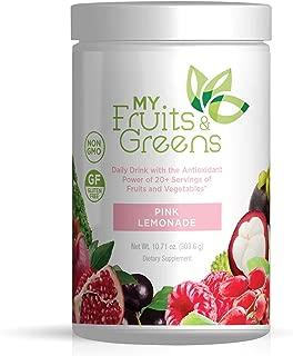 Best nutri dyn dynamic greens Reviews
