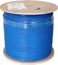 blue cat cable