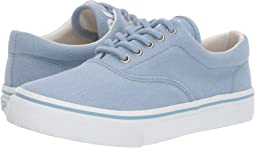 Light Blue Washed Canvas