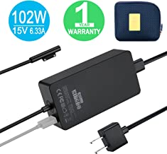 Best 15v 2a charger Reviews