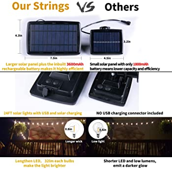Brightown 29FT Solar String Lights Outdoor G40 Patio Lights with 25 LED Shatterproof Bulbs & 4 Light Modes, Weatherpr...