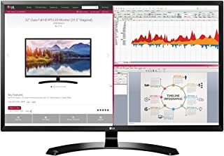 LG 32MA70HY-P 32-inch Full HD IPS Monitor with Display Port and HDMI Inputs (Renewed)