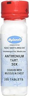 Hylands Homeopathic Antimonium Tart 30X 250 Tab